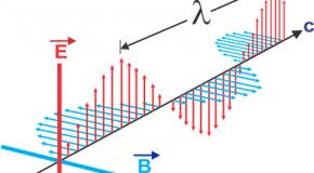 Linky, Gazpar… Vous pouvez faire mesurer l'exposition aux ondes électro-magnétiques