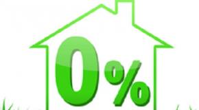 Le prêt à taux zéro, comment ça marche ?